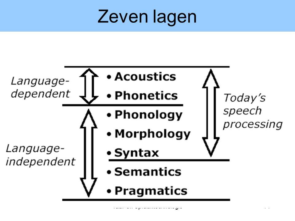 Taal- en Spraaktechnologie14 Zeven lagen
