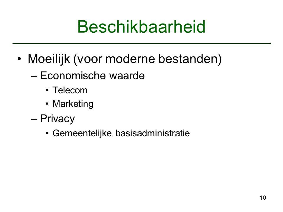 11 Moderne bestanden te koop Bedrijfsnamen –Benelux merkenbureau Straatnamen –Commercieel Toponiemen –Kadaster, top10, top50 kaartnamen Familienamen –Commercieel, telecom Adressenbestanden –Commercieel, zeer duur