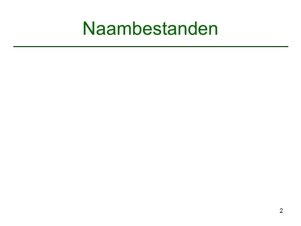 3 Aantallen namen in NL Straatnamen: 110.000 Plaats-, veld- & waternamen: 30.000 –microtoponiemen > 400.000 Familienamen: 314.000 Voornamen (enkel): 500.000 Bedrijfsnamen: >1.000.000 Vergelijk van Dale: 268.000 woorden