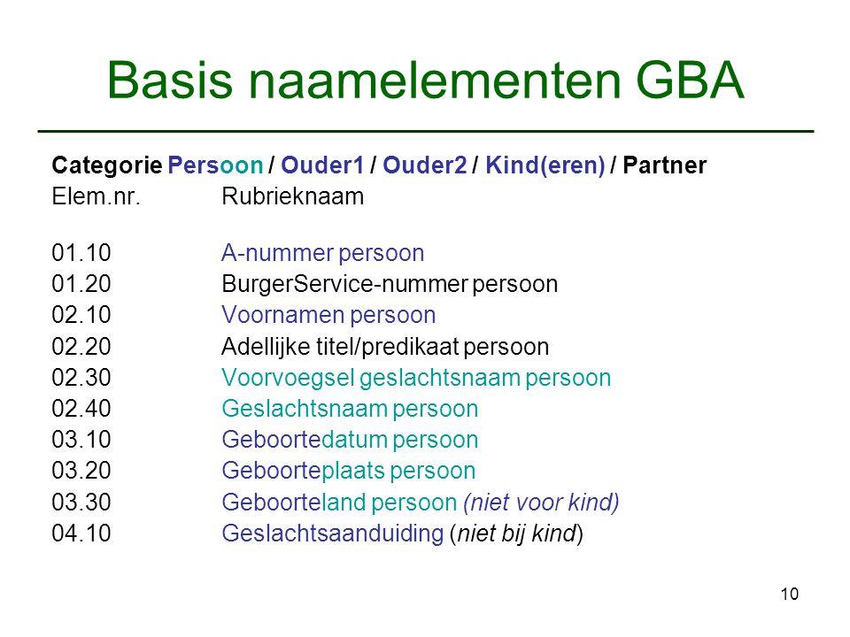 10 Basis naamelementen GBA Categorie Persoon / Ouder1 / Ouder2 / Kind(eren) / Partner Elem.nr. Rubrieknaam 01.10 A-nummer persoon 01.20 BurgerService-