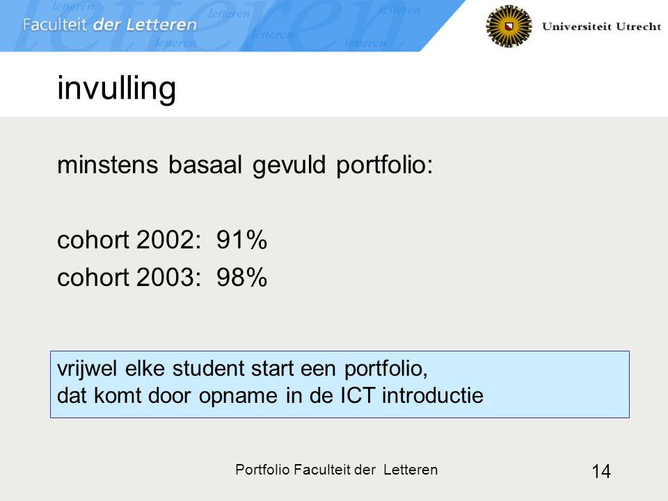Portfolio Faculteit der Letteren 14 invulling minstens basaal gevuld portfolio: cohort 2002: 91% cohort 2003: 98% vrijwel elke student start een portfolio, dat komt door opname in de ICT introductie