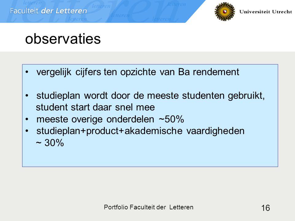 Portfolio Faculteit der Letteren 16 observaties vergelijk cijfers ten opzichte van Ba rendement studieplan wordt door de meeste studenten gebruikt, st