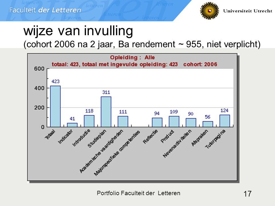 Portfolio Faculteit der Letteren 17 wijze van invulling (cohort 2006 na 2 jaar, Ba rendement ~ 955, niet verplicht)