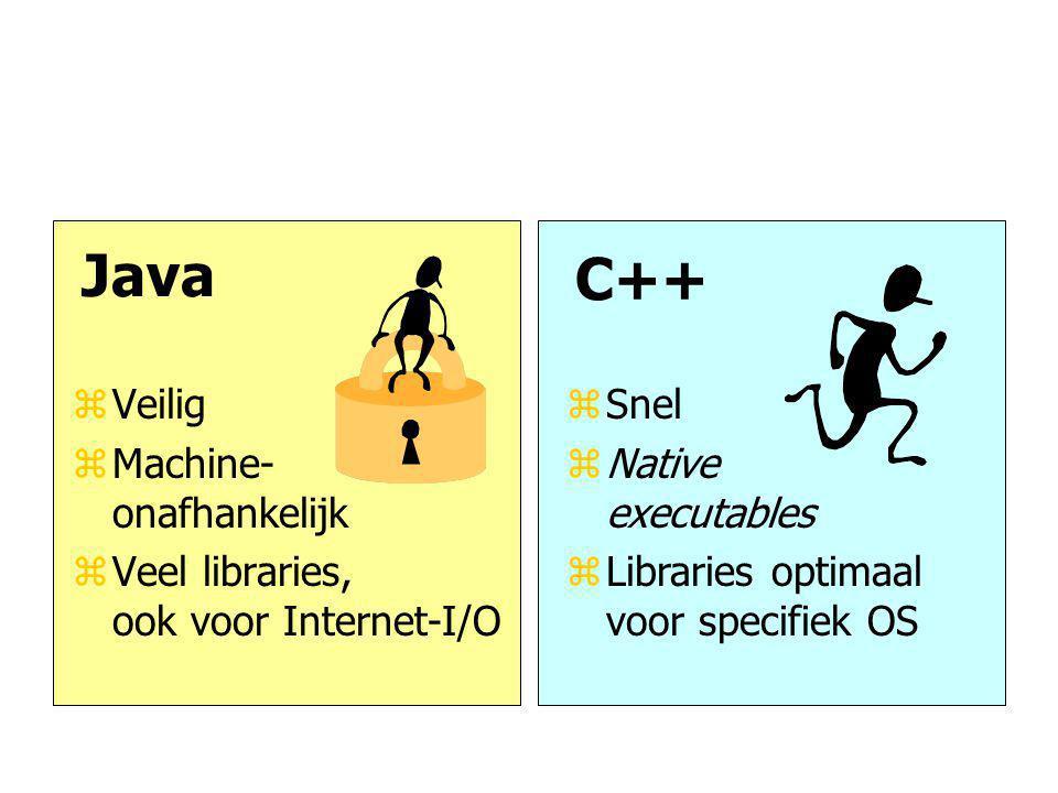Java C++ zVeilig zMachine- onafhankelijk zVeel libraries, ook voor Internet-I/O zSnel zNative executables zLibraries optimaal voor specifiek OS
