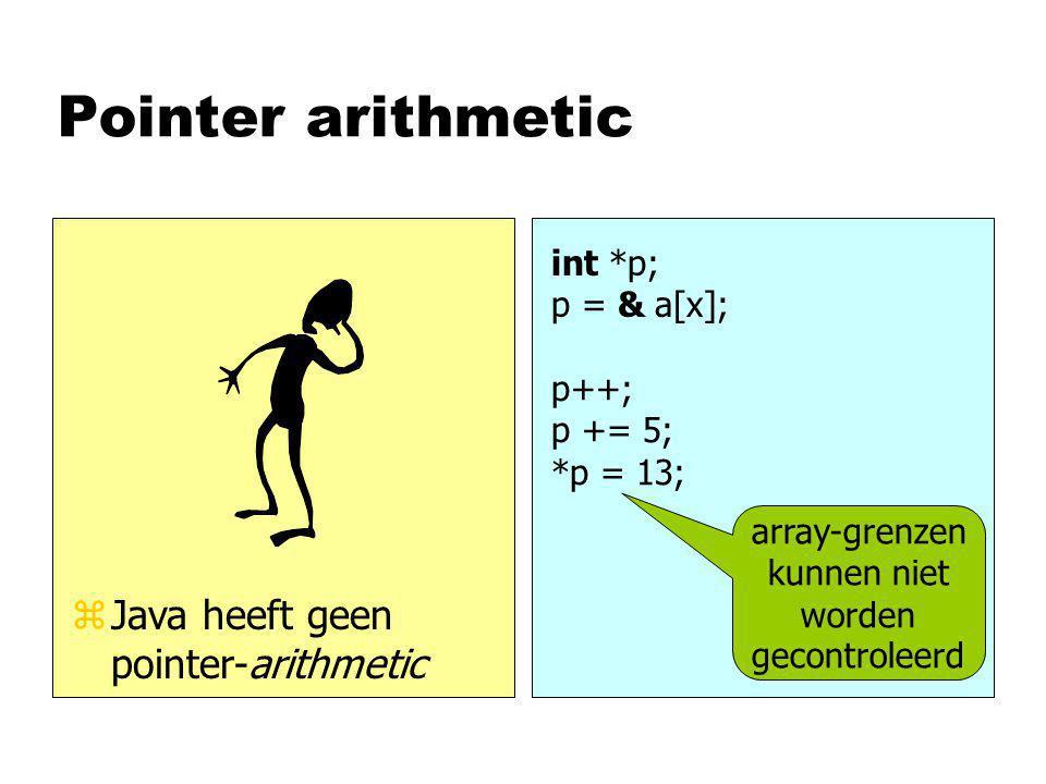 Pointer arithmetic int *p; p = & a[x]; p++; p += 5; *p = 13; array-grenzen kunnen niet worden gecontroleerd zJava heeft geen pointer-arithmetic