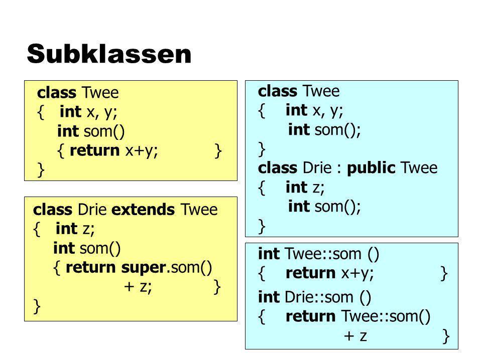 Subklassen class Twee { int x, y; int som() { return x+y; } } class Drie extends Twee { int z; int som() { return super.som() + z; } } class Twee { int x, y; int som(); } class Drie : public Twee { int z; int som(); } int Twee::som () { return x+y; } int Drie::som () { return Twee::som() + z }