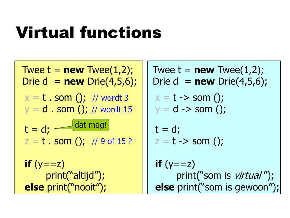 Virtual functions Twee t = new Twee(1,2); Drie d = new Drie(4,5,6); x = t.