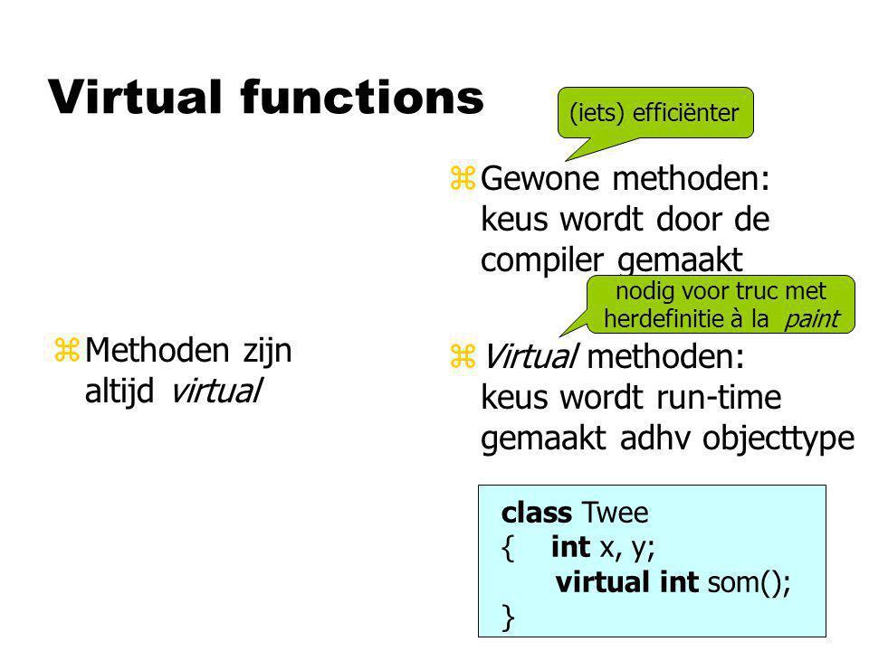 Virtual functions zMethoden zijn altijd virtual z Gewone methoden: keus wordt door de compiler gemaakt z Virtual methoden: keus wordt run-time gemaakt adhv objecttype (iets) efficiënter nodig voor truc met herdefinitie à la paint class Twee { int x, y; virtual int som(); }