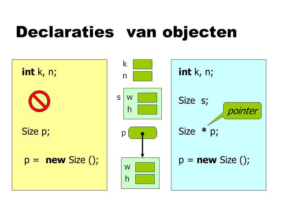 Declaraties int k, n; Size p; new Size (); w h p k n int k, n; Size * p; p = new Size (); Size s; w h s pointer van objecten p =