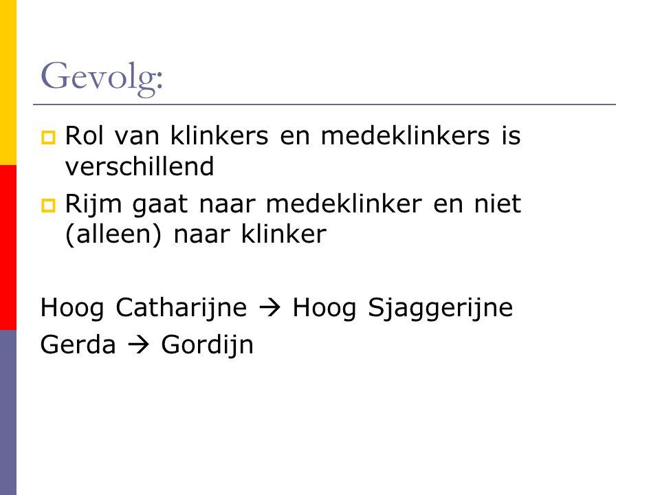 Gevolg:  Rol van klinkers en medeklinkers is verschillend  Rijm gaat naar medeklinker en niet (alleen) naar klinker Hoog Catharijne  Hoog Sjaggerijne Gerda  Gordijn