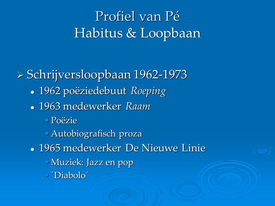 Profiel van Pé Habitus & Loopbaan  Schrijversloopbaan 1962-1973 1962 poëziedebuut Roeping 1962 poëziedebuut Roeping 1963 medewerker Raam 1963 medewerker Raam PoëziePoëzie Autobiografisch prozaAutobiografisch proza 1965 medewerker De Nieuwe Linie 1965 medewerker De Nieuwe Linie Muziek: Jazz en popMuziek: Jazz en pop ´Diabolo´´Diabolo´