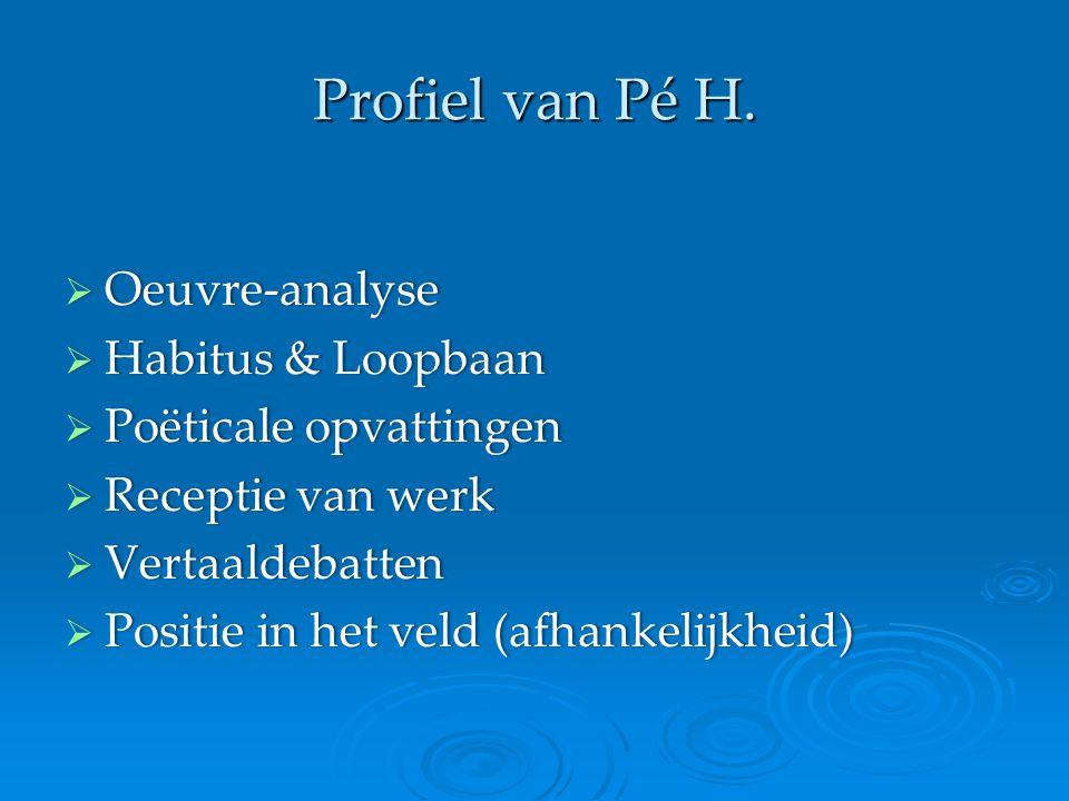  Oeuvre-analyse  Habitus & Loopbaan  Poëticale opvattingen  Receptie van werk  Vertaaldebatten  Positie in het veld (afhankelijkheid)