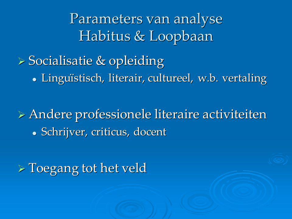 Parameters van analyse Habitus & Loopbaan  Socialisatie & opleiding Linguïstisch, literair, cultureel, w.b. vertaling Linguïstisch, literair, culture