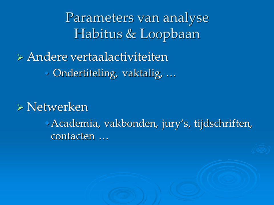 Parameters van analyse Habitus & Loopbaan  Andere vertaalactiviteiten Ondertiteling, vaktalig, … Ondertiteling, vaktalig, …  Netwerken Academia, vak
