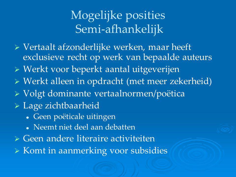 Mogelijke posities Semi-afhankelijk   Vertaalt afzonderlijke werken, maar heeft exclusieve recht op werk van bepaalde auteurs   Werkt voor beperkt