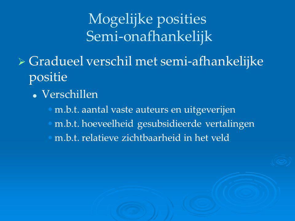 Mogelijke posities Semi-onafhankelijk   Gradueel verschil met semi-afhankelijke positie Verschillen m.b.t. aantal vaste auteurs en uitgeverijen m.b.