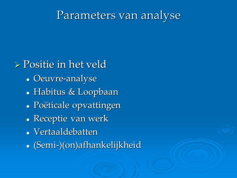 Parameters van analyse  Positie in het veld Oeuvre-analyse Oeuvre-analyse Habitus & Loopbaan Habitus & Loopbaan Poëticale opvattingen Poëticale opvat