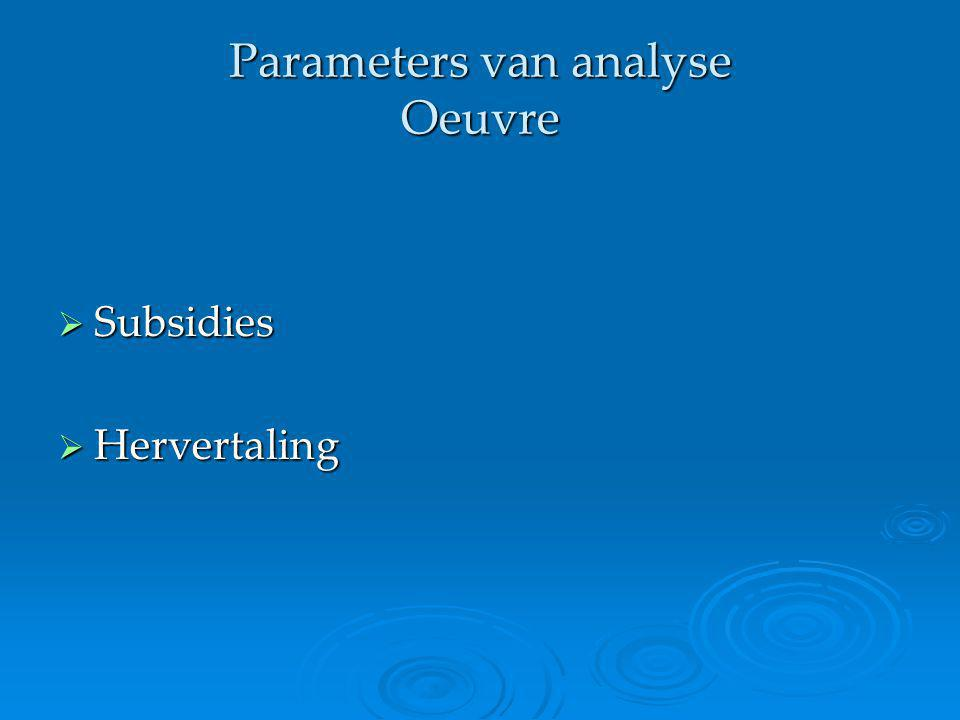 Parameters van analyse Habitus: theorie  'a structure of the mind characterized by a set of acquired schemata, sensibilities, dispositions and taste' ( Dictionary of Sociology ) Socialisatie, sociale achtergrond Socialisatie, sociale achtergrond Ontwikkeling mindset Ontwikkeling mindset Culturele disposities Culturele disposities Toegerustheid voor het veld Toegerustheid voor het veld