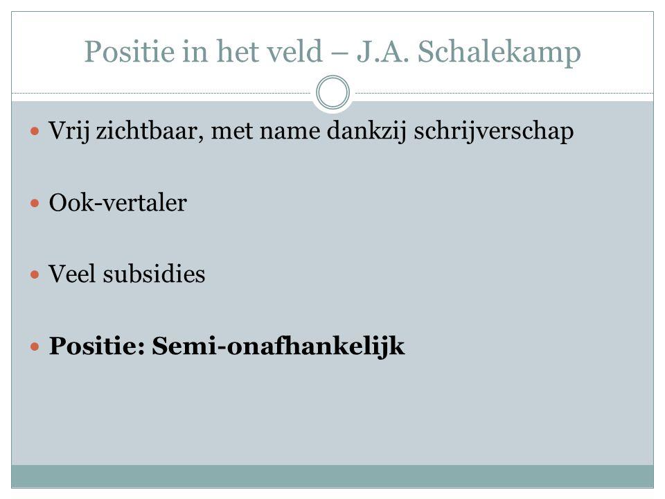 Positie in het veld – J.A. Schalekamp Vrij zichtbaar, met name dankzij schrijverschap Ook-vertaler Veel subsidies Positie: Semi-onafhankelijk