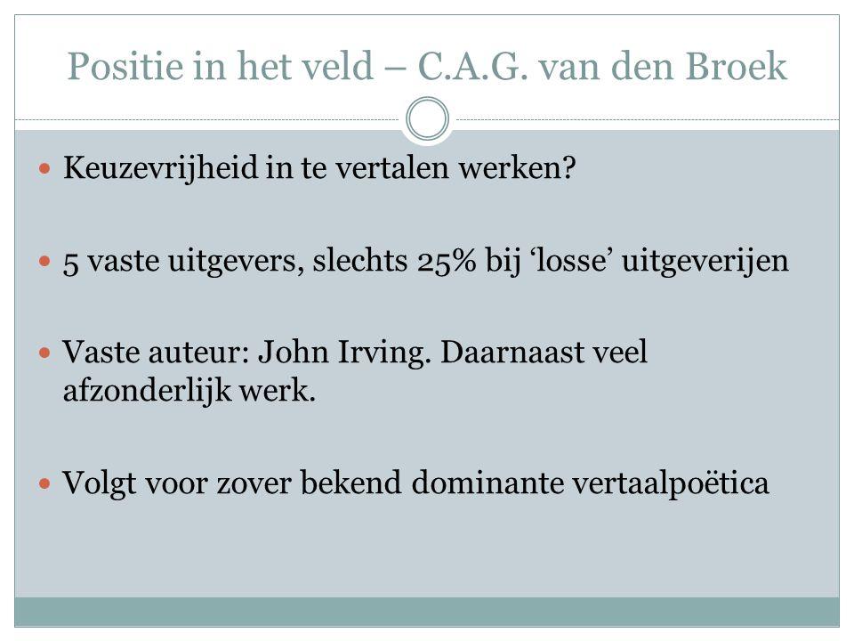 Positie in het veld – C.A.G. van den Broek Keuzevrijheid in te vertalen werken? 5 vaste uitgevers, slechts 25% bij 'losse' uitgeverijen Vaste auteur: