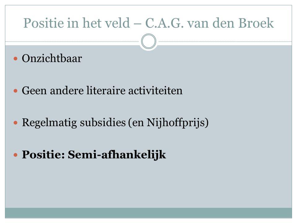 Positie in het veld – C.A.G. van den Broek Onzichtbaar Geen andere literaire activiteiten Regelmatig subsidies (en Nijhoffprijs) Positie: Semi-afhanke