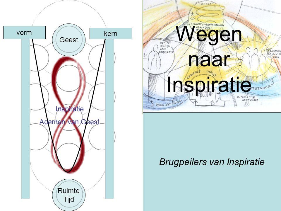 Brugpeilers van Inspiratie Wegen naar Inspiratie Inspiratie Ademen van Geest Ruimte Tijd Geest vorm kern