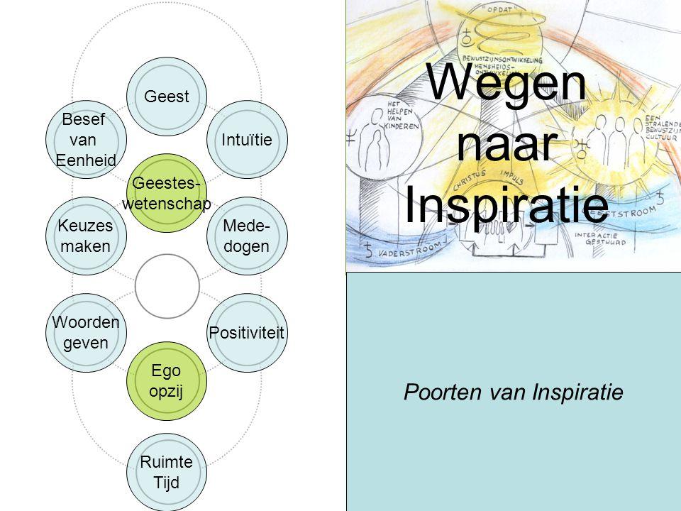 Poorten van Inspiratie Wegen naar Inspiratie Ruimte Tijd Geest Intuïtie Mede- dogen Positiviteit Besef van Eenheid Keuzes maken Woorden geven Ego opzi
