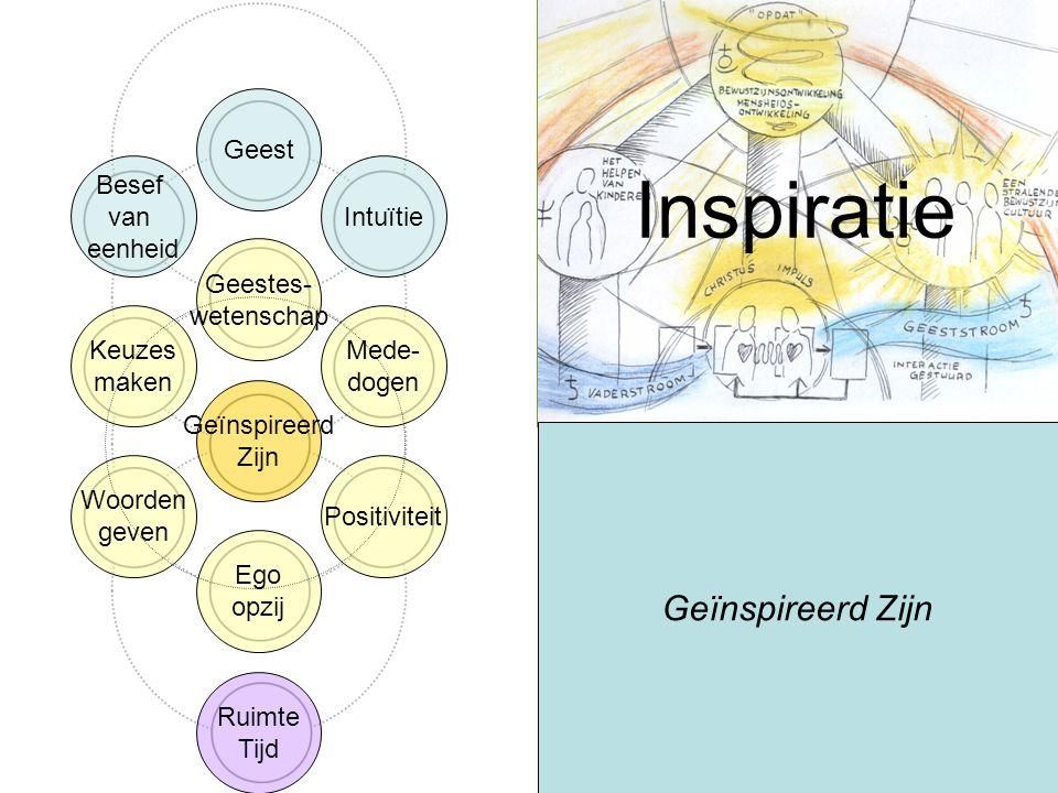 Geïnspireerd Zijn Inspiratie Ruimte Tijd Geest Intuïtie Mede- dogen Positiviteit Besef van eenheid Keuzes maken Woorden geven Ego opzij Geestes- weten