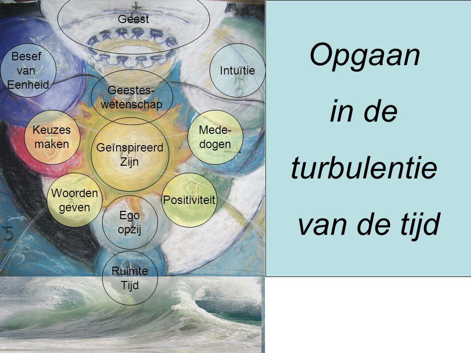 Ruimte Tijd Geest Intuïtie Mede- dogen Positiviteit Besef van Eenheid Keuzes maken Woorden geven Ego opzij Geestes- wetenschap Geïnspireerd Zijn Opgaa