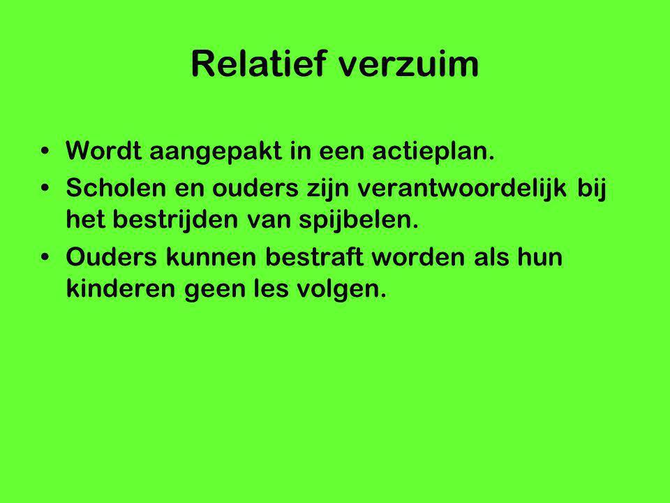 Relatief verzuim Wordt aangepakt in een actieplan.