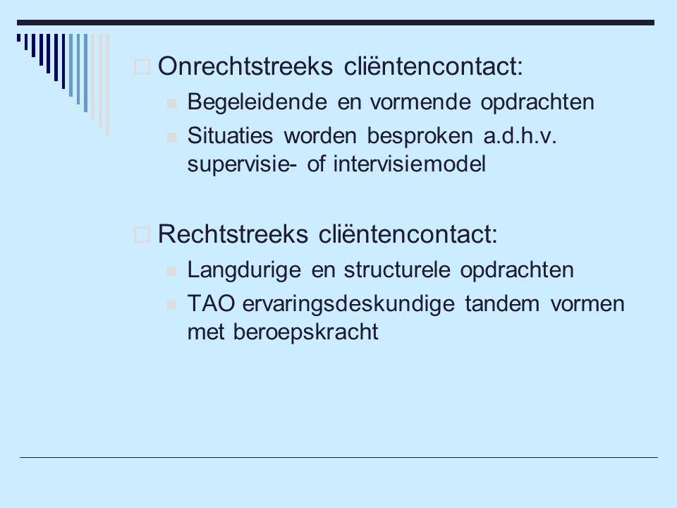  Onrechtstreeks cliëntencontact: Begeleidende en vormende opdrachten Situaties worden besproken a.d.h.v.