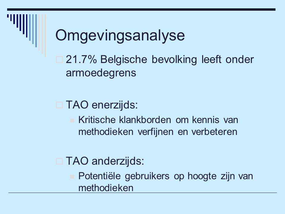 Omgevingsanalyse  21.7% Belgische bevolking leeft onder armoedegrens  TAO enerzijds: Kritische klankborden om kennis van methodieken verfijnen en verbeteren  TAO anderzijds: Potentiële gebruikers op hoogte zijn van methodieken