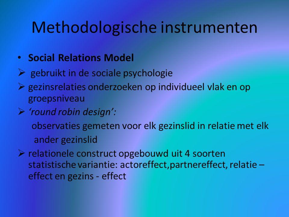 Methodologische instrumenten Social Relations Model  gebruikt in de sociale psychologie  gezinsrelaties onderzoeken op individueel vlak en op groeps