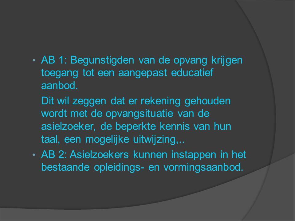 AB 1: Begunstigden van de opvang krijgen toegang tot een aangepast educatief aanbod.