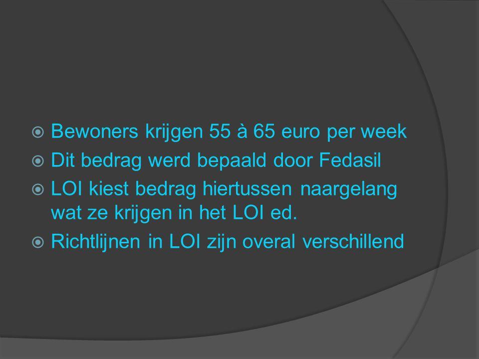  Bewoners krijgen 55 à 65 euro per week  Dit bedrag werd bepaald door Fedasil  LOI kiest bedrag hiertussen naargelang wat ze krijgen in het LOI ed.