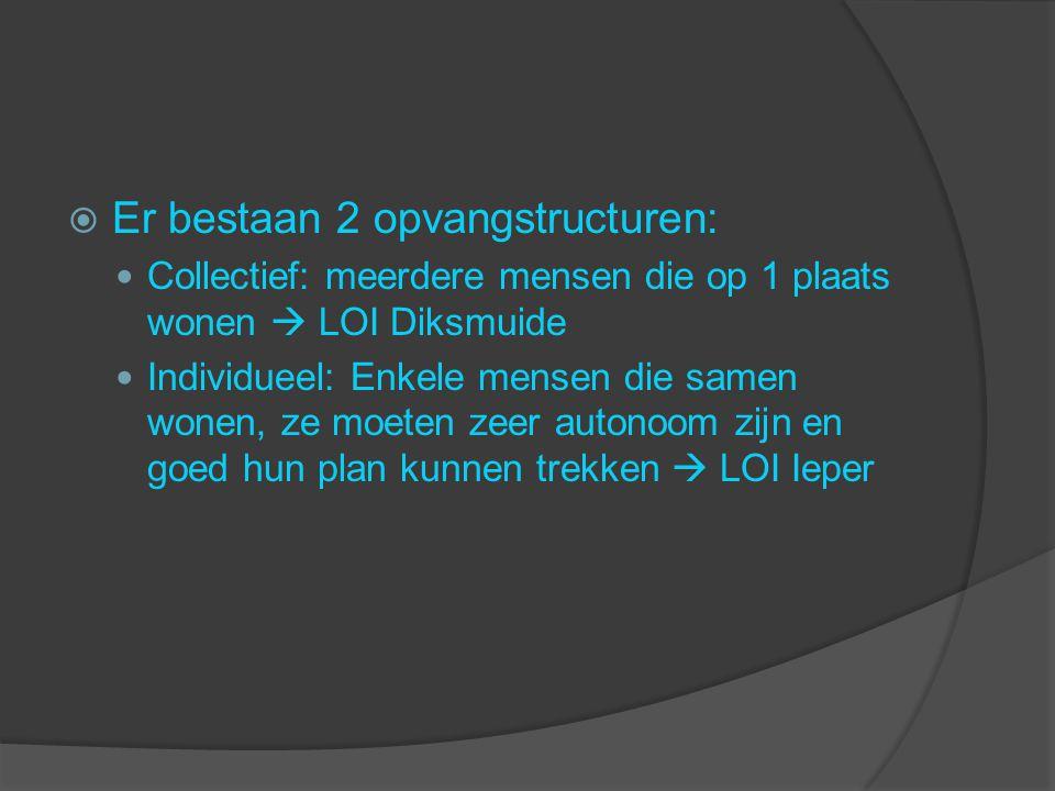 LOI Diksmuide  Een voorbeeld van een LOI is dat in Diksmuide waar we vorige week met een aantal zijn naartoe geweest  Kantoor in LOI zelf  56 euro per week  Kopen van eten, kledij,..