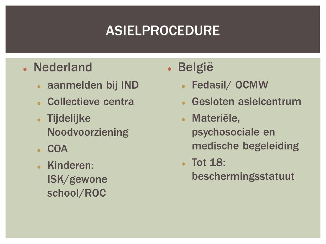 Nederland aanmelden bij IND Collectieve centra Tijdelijke Noodvoorziening COA Kinderen: ISK/gewone school/ROC België Fedasil/ OCMW Gesloten asielcentrum Materiële, psychosociale en medische begeleiding Tot 18: beschermingsstatuut ASIELPROCEDURE