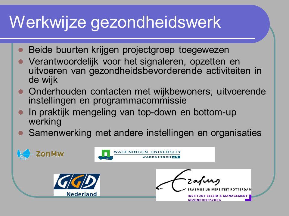 Werkwijze gezondheidswerk Beide buurten krijgen projectgroep toegewezen Verantwoordelijk voor het signaleren, opzetten en uitvoeren van gezondheidsbev