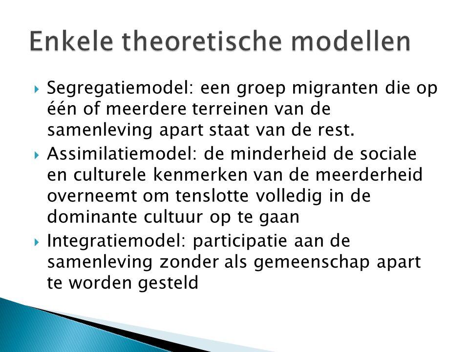  Segregatiemodel: een groep migranten die op één of meerdere terreinen van de samenleving apart staat van de rest.