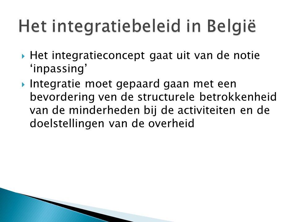  Het integratieconcept gaat uit van de notie 'inpassing'  Integratie moet gepaard gaan met een bevordering ven de structurele betrokkenheid van de minderheden bij de activiteiten en de doelstellingen van de overheid