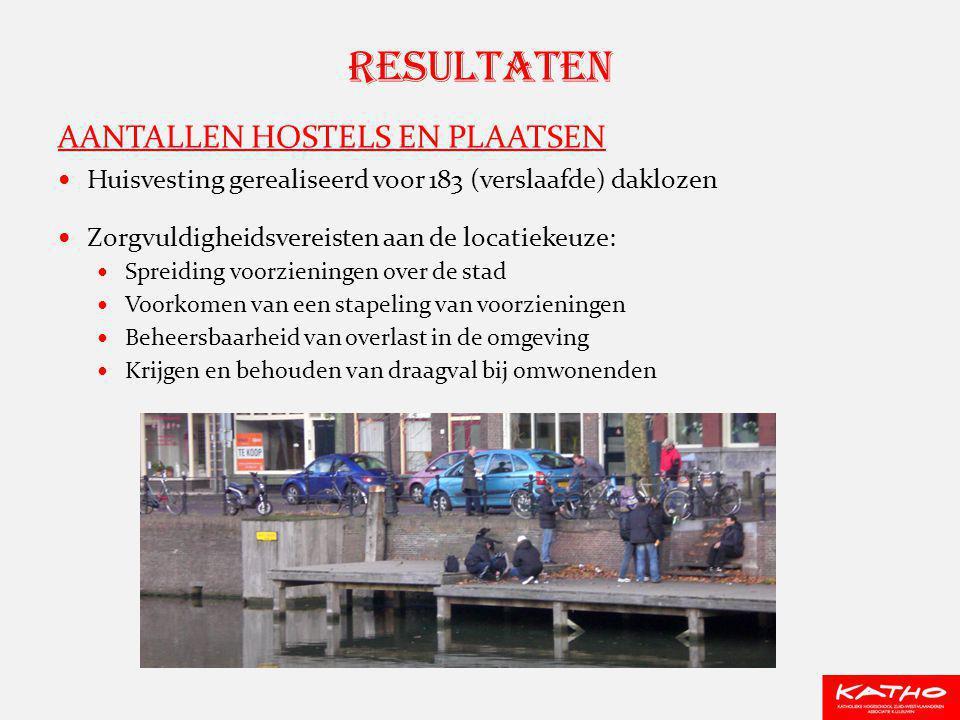 http://www.utrecht.nl/images/Gggd/ggdinfo/publicaties/Rapport%20VMU%20Zor g%20voor%20Sociaal%20Kwetsbaren%20versie%20april%202010.pdf L ADDER VAN UITVAN EN HERSTEL
