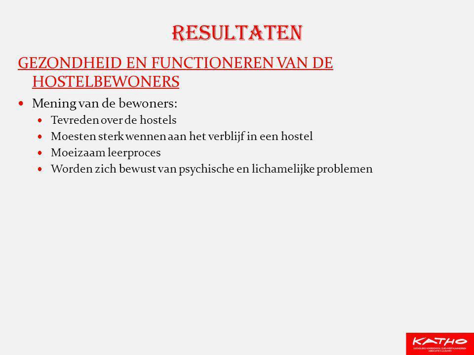 OVERLAST Mening van buurtbewoners achteraf: Overlast bleef achterwege Buurtbewoners kregen een positiever beeld van daklozen en verslaafden Nauwelijks klachten Filmpje: hostel Tilburg Politiegegevens: Daling van drugsgerelateerde overlast met 40% in het centrum van Utrecht Wel nog veel aanhoudingen