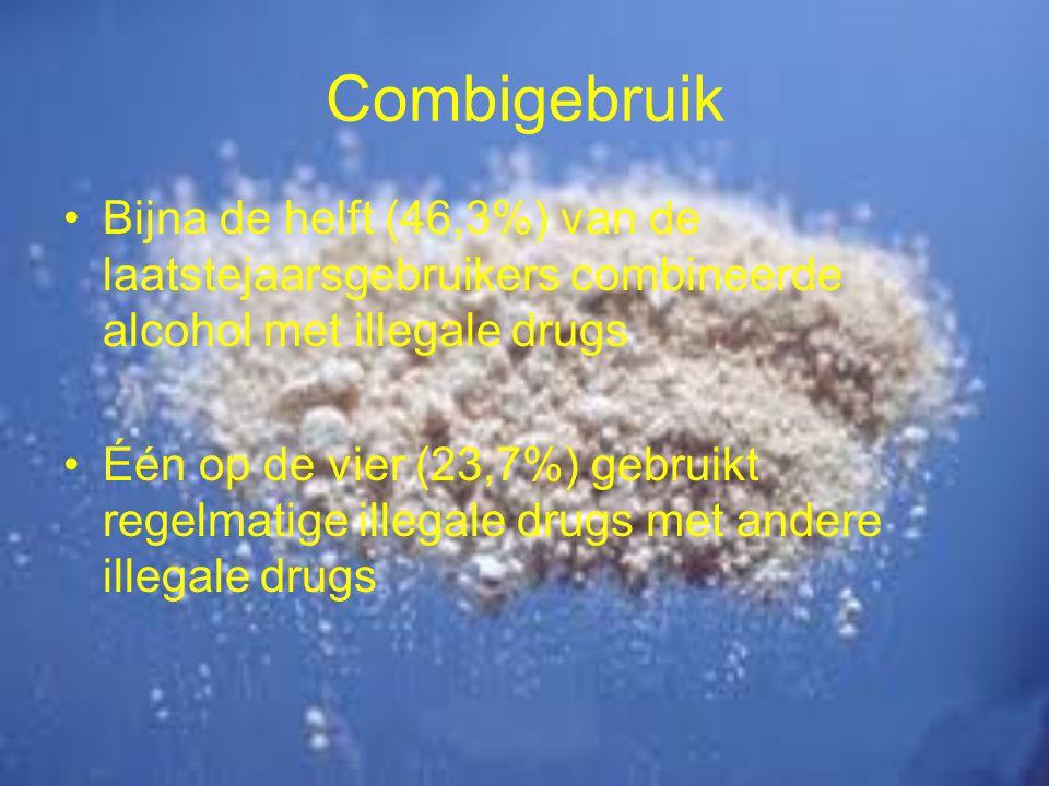 Combigebruik Bijna de helft (46,3%) van de laatstejaarsgebruikers combineerde alcohol met illegale drugs Één op de vier (23,7%) gebruikt regelmatige i