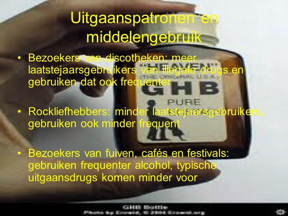 Besluit Middelengebruik en uitgaan wordt in Vlaanderen weinig onderzocht Door onderzoek kunnen er meer preventie initiatieven ontwikkeld worden Meest opvallend: alcohol blijft voornaamste uitgaansdrug