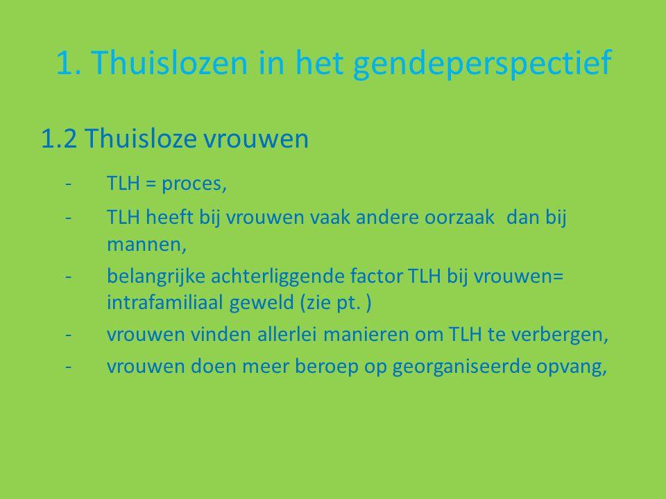 1. Thuislozen in het gendeperspectief 1.2 Thuisloze vrouwen - TLH = proces, -TLH heeft bij vrouwen vaak andere oorzaak dan bij mannen, -belangrijke ac