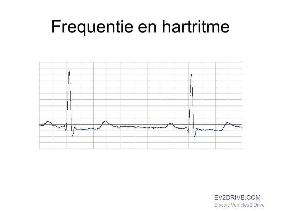 Frequentie en hartritme EV2DRIVE.COM Electric Vehicles 2 Drive Kwetsbare periode Wisselstromen f = 15 – 100 Hz