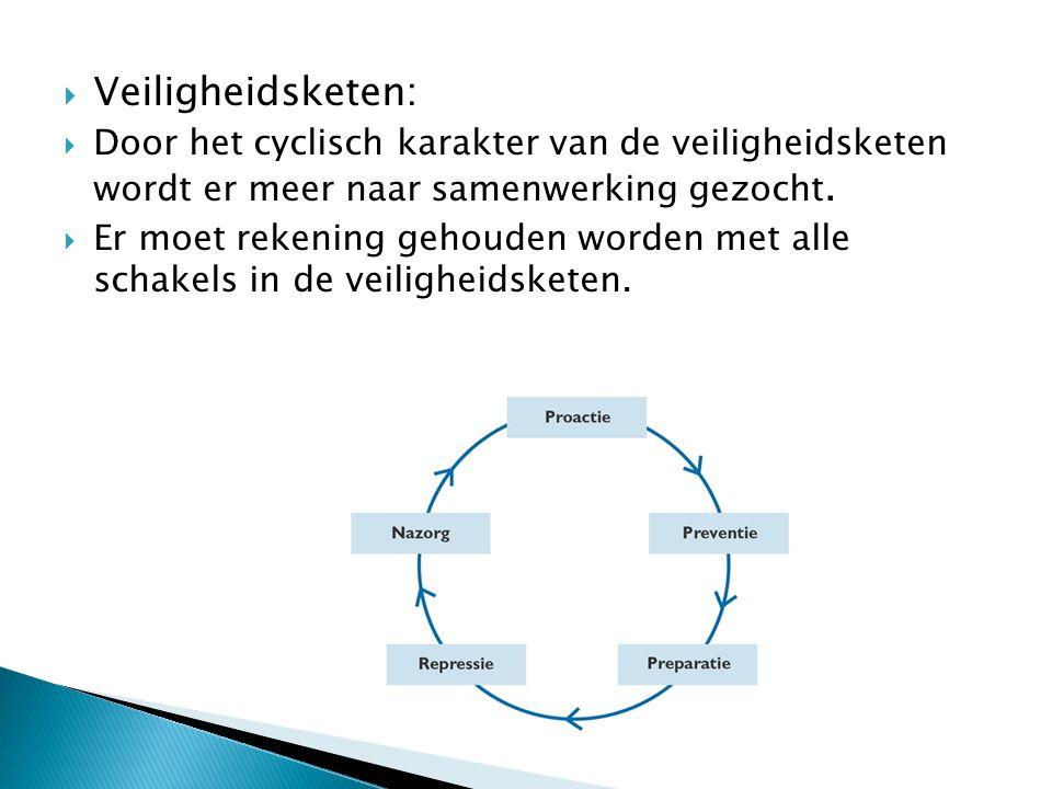  Veiligheidsketen:  Door het cyclisch karakter van de veiligheidsketen wordt er meer naar samenwerking gezocht.  Er moet rekening gehouden worden m