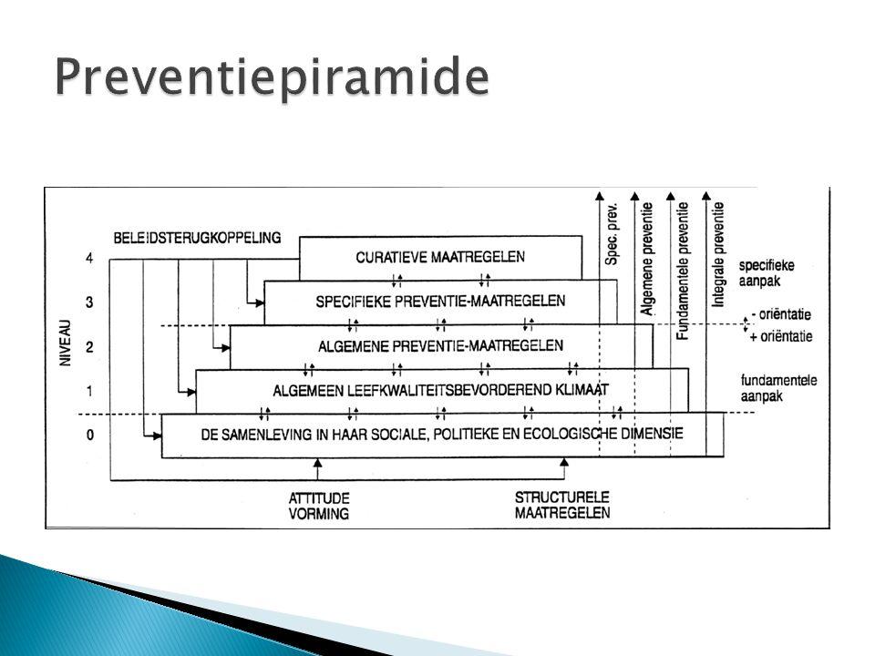  De hiërarchische structuur van de piramide wijst erop dat werken aan de veiligheid een complex gebeuren is.