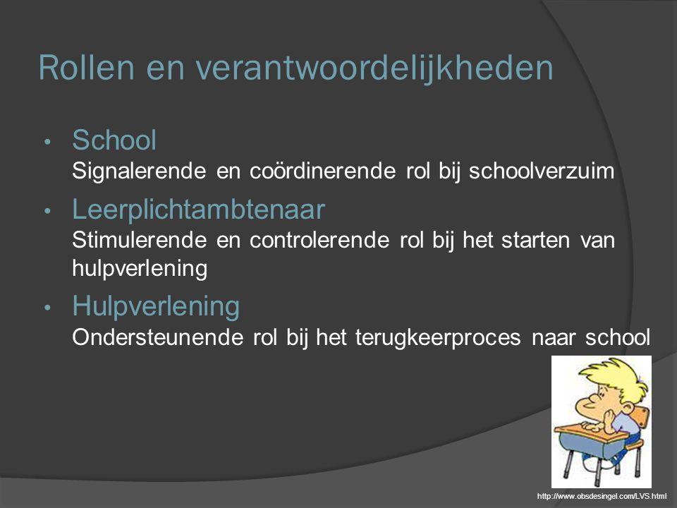 Rollen en verantwoordelijkheden School Signalerende en coördinerende rol bij schoolverzuim Leerplichtambtenaar Stimulerende en controlerende rol bij h