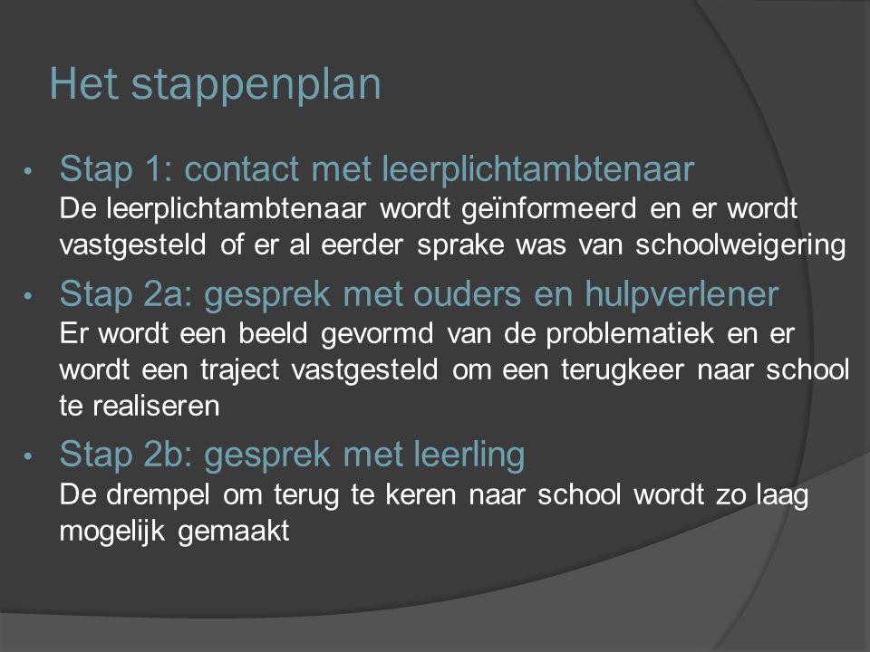 Het stappenplan Stap 1: contact met leerplichtambtenaar De leerplichtambtenaar wordt geïnformeerd en er wordt vastgesteld of er al eerder sprake was v